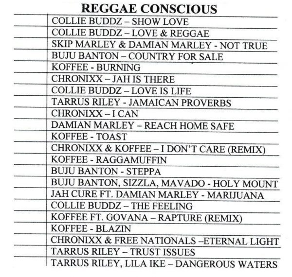 2020 - Best of Conscious Reggae